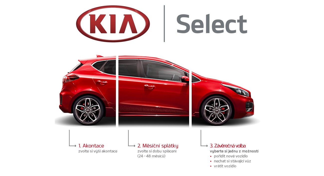 KIA Select